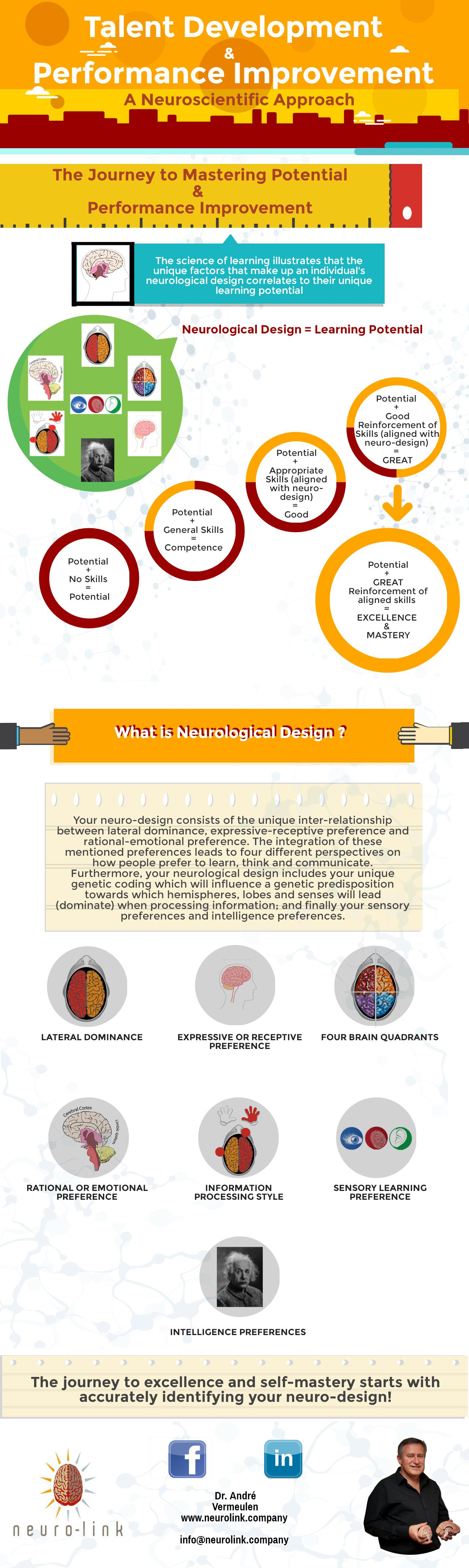 INFOGRAPHIC neuroscientific-approach-talent-development-performance