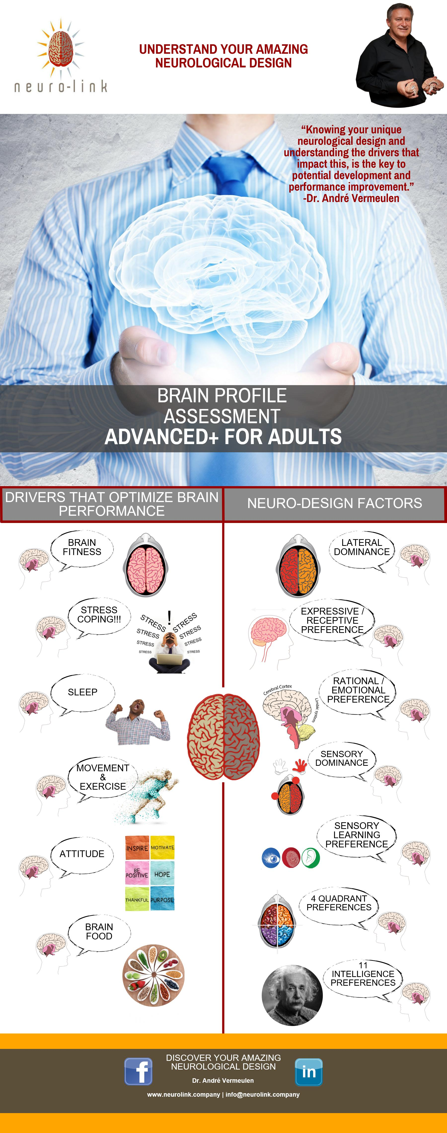 your-amazing-neurological-design-advanced-for-adults