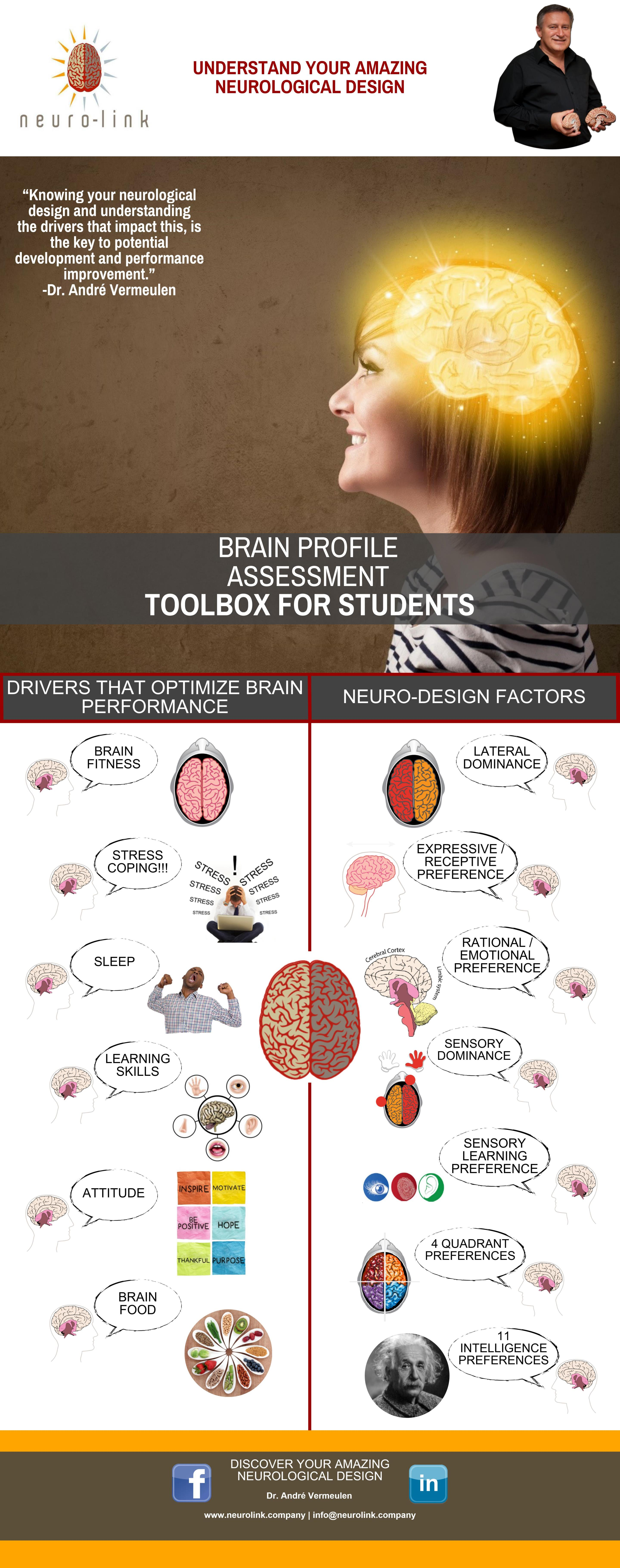 your-amazing-neurological-design-toolbox-for-students